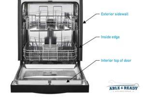 Dishwasher data plate locations